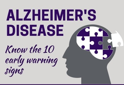 Challenges Facing Alzheimer's Caregivers